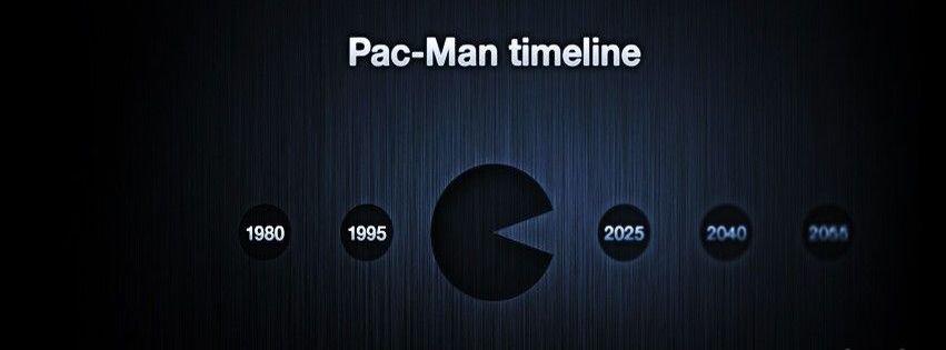 Pics Photos - Pacman Enemies Facebook Profile Cover